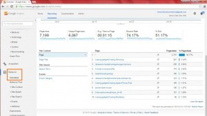 behaviour google analytics